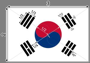 proportions-drapeau-coreen