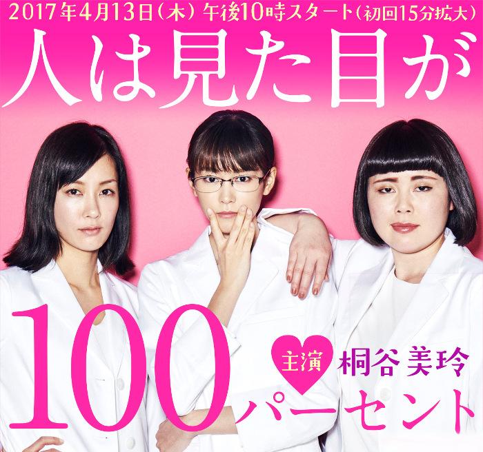 Hito wa Mitame ga 100 Percent drama