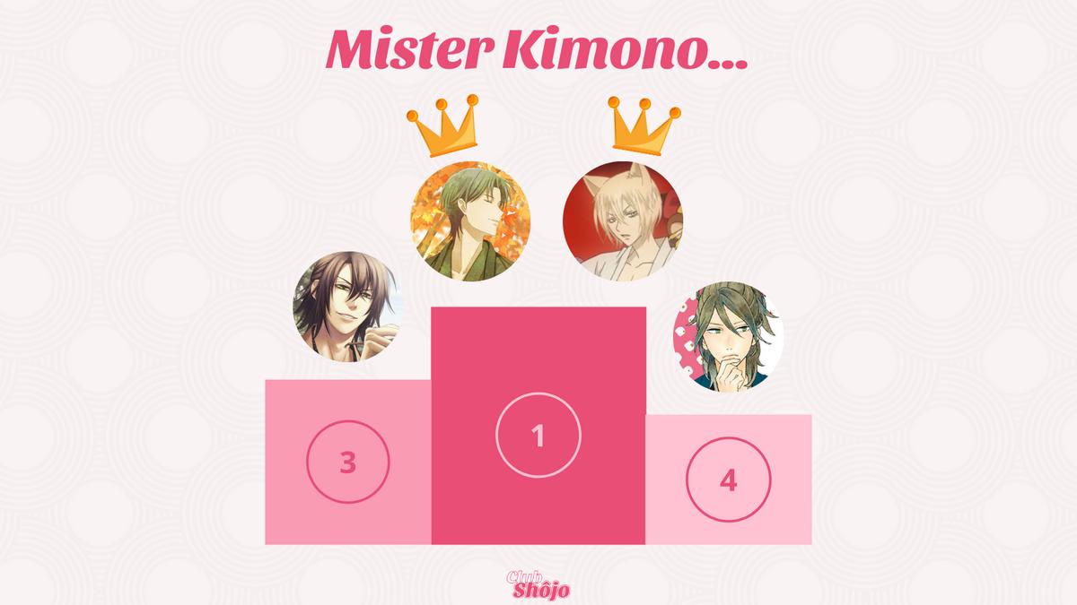 Résultats Mister Kimono 2021 - Club Shôjo